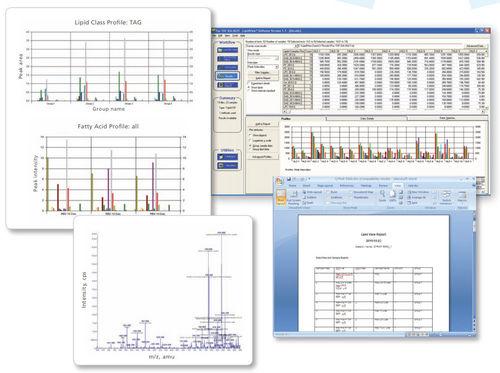 logiciel d'analyse / de visualisation / de reporting / de vérification