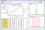 logiciel d'analyse / pour spectrométrie de masse