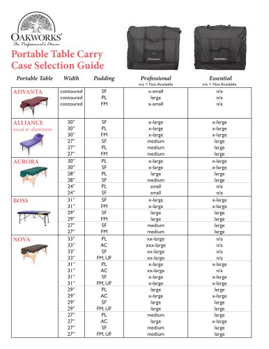Portable Table Carry Case Selection Guide