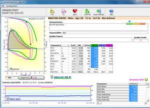 logiciel pour oxymètre de pouls
