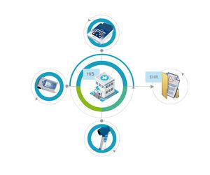 logiciel de spirométrie