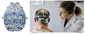 système EEG 20 canaux