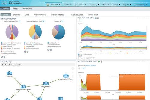 système de gestion de données / médical / à réseau sans fil