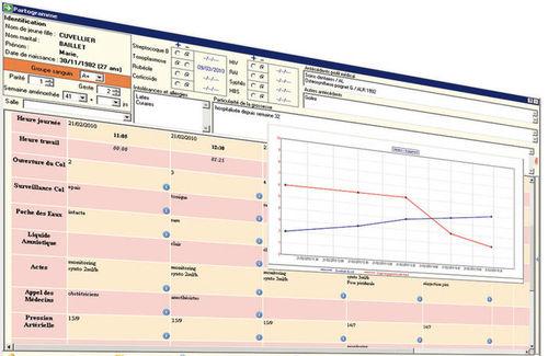 système de gestion de données / de l'information / de médicaments / médical