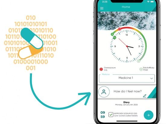Une horloge est affichée sur le téléphone des patients : si elle devient rouge à un moment donné, ils atteignent une overdose ou une sous-dose, si elle est verte, c'est bon.