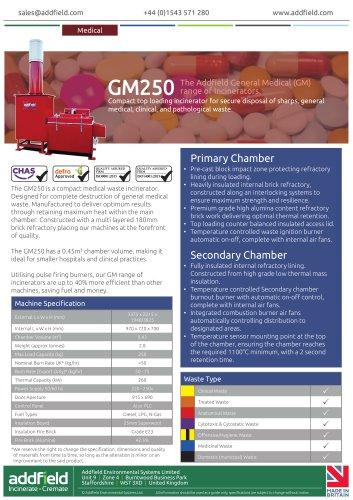 GM250