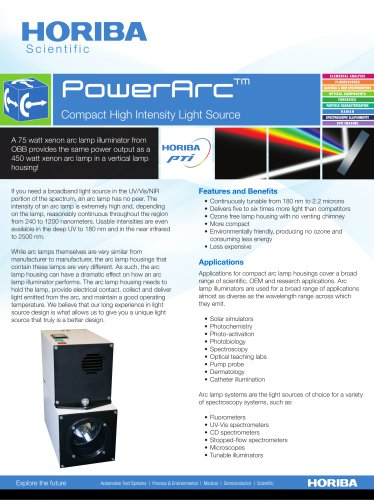 PowerArc™