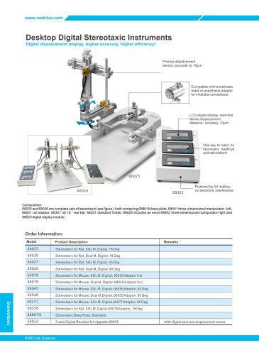 RWD Desktop Digital Stereotaxic Instruments