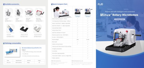 RWD Rotary microtome Minux® S700A S700