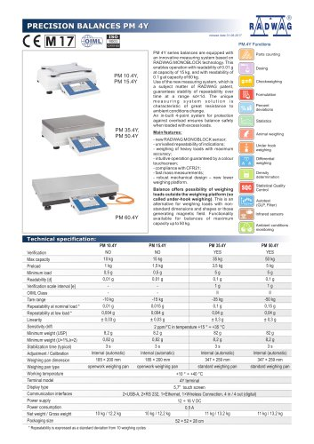 PRECISION BALANCES PM 4Y