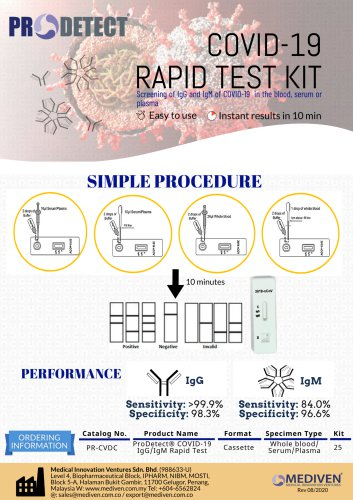 COVID19 Rapid Test