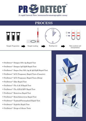 ProDetect Products