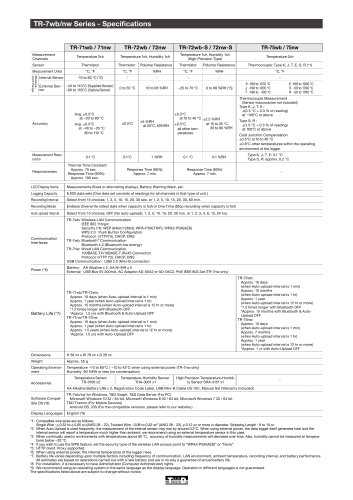 TR-7wb/nw Series - Specifications