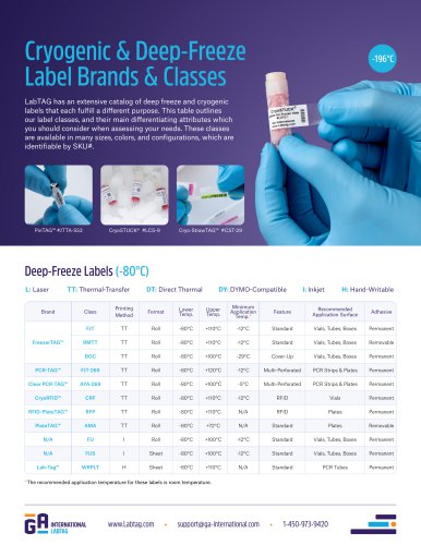 Cryogenic & Deep Freeze Labels