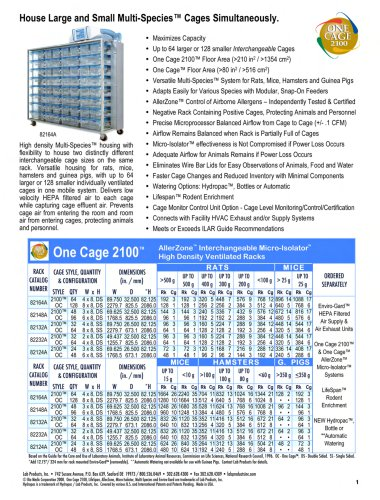 OneCage2100 Product Guide