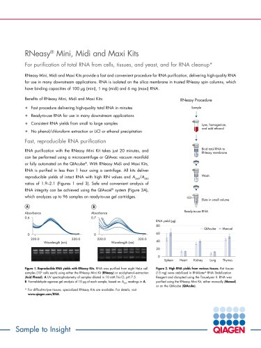 RNeasy® Mini, Midi and Maxi Kits
