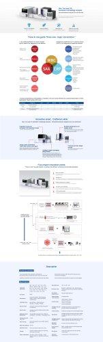 New Two-way LIS automatic Hematology analyzer-Immunofluorescence analyzer all-in-one instrument