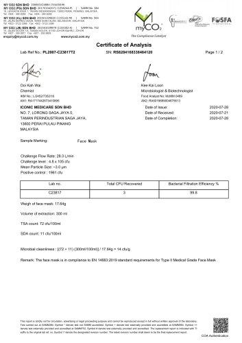 Premium Quality - Certificate of Analysis