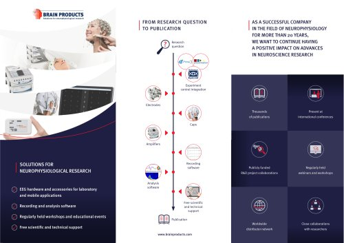 Brain Products Solutions