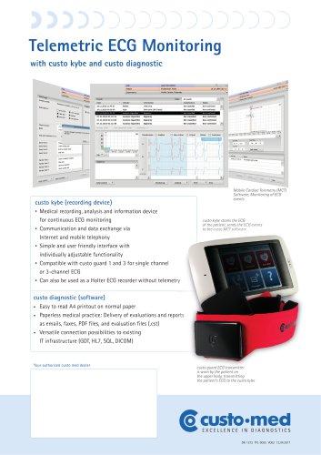 Telemetric ECG Monitoring
