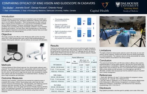 King Vision Clinical Study