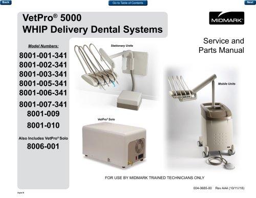 VetPro® 5000
