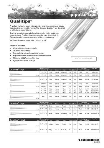Qualitips® Premium Pipette Tips