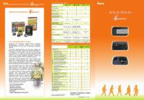 Physical Activity Monitor