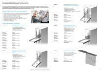 Systèmes d'aménagement et de stockage - 4