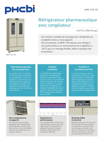 MPR-715F-PE Réfrigérateur pharmaceutique avec congélateur