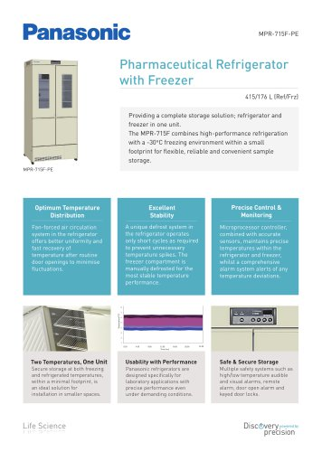 MPR-715F Pharmaceutical Refrigerator with Freezer