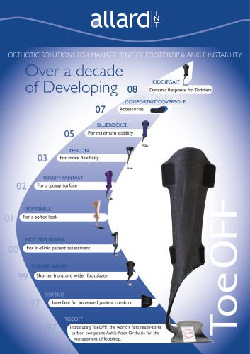 Orthotic Solutions for Management of Footdrop & Ankle Instability
