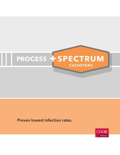 PROCESS SPECTRUM CATHETERS