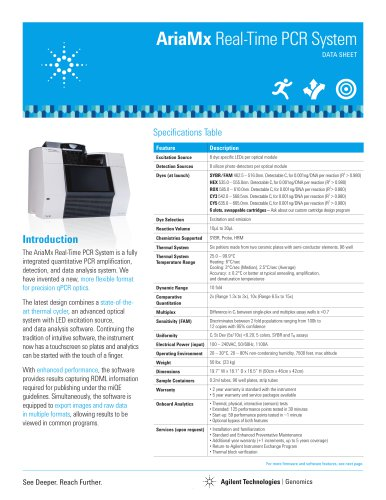 AriaMx Real-Time PCR System