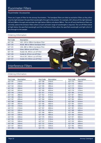 Fluorimeter Filters