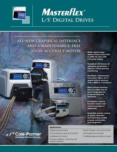 L/S® Digital Drives