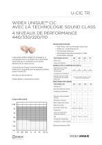UNIQUE CIC MICRO data sheet