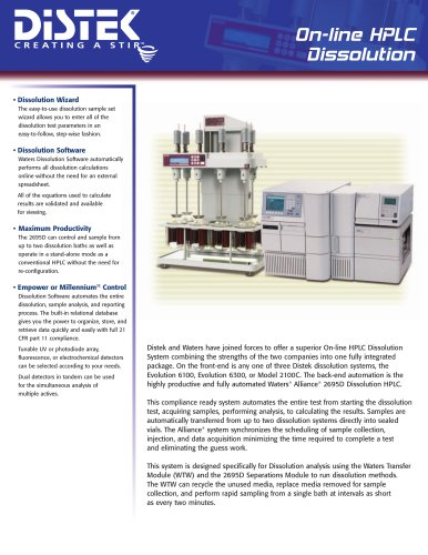 On-line HPLC Dissolution
